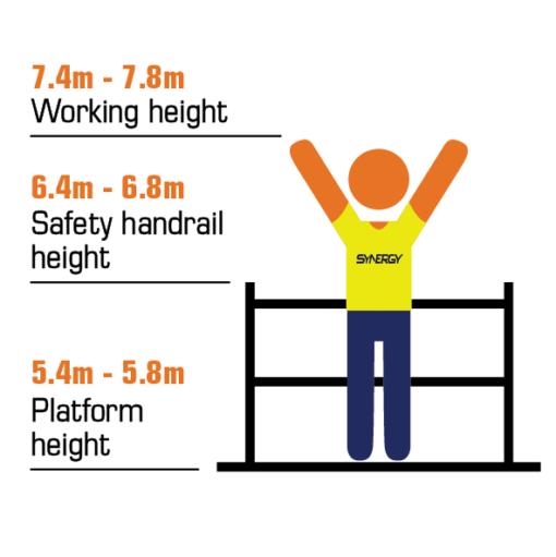 Aluminium Mobile Narrow Scaffold 5.4m - 5.8m (Platform Height)