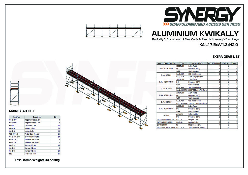 Aluminium Kwikally Modular Scaffold System 17.5m (Scaffold Length) x 4m (Height)