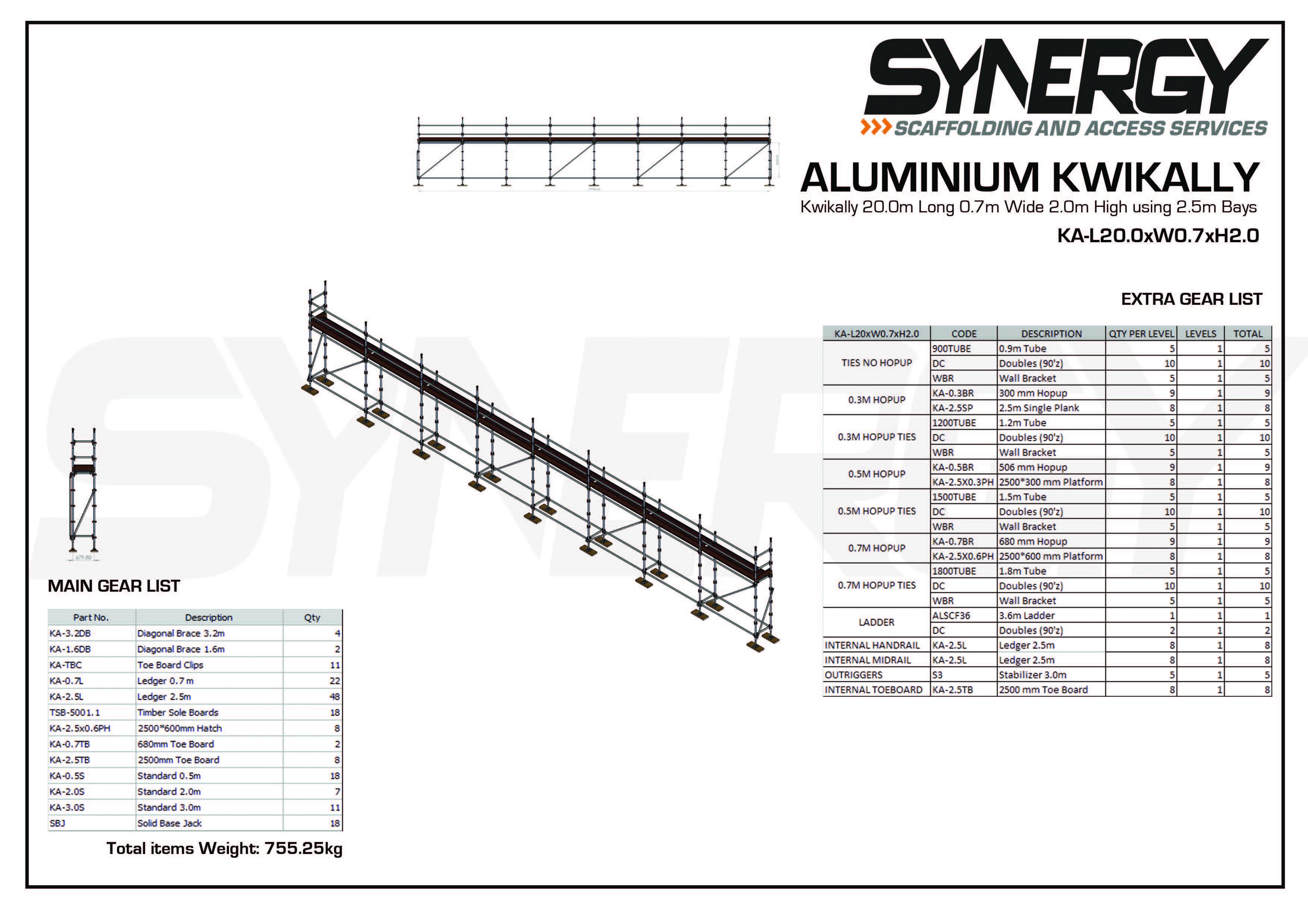 Aluminium Kwikally Modular Scaffold System 20m (Scaffold Length) x 6m (Height)